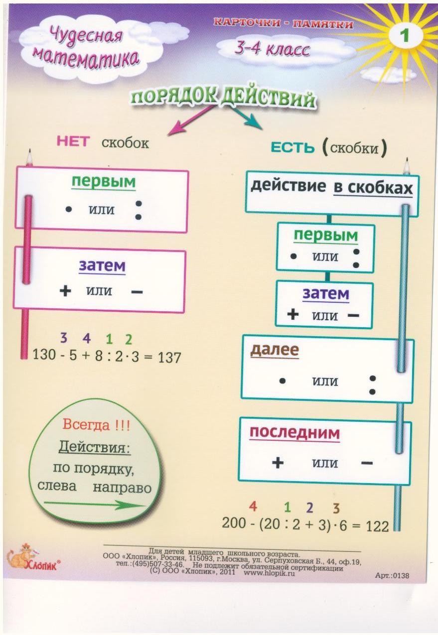 Схемы записи задач начальная школа