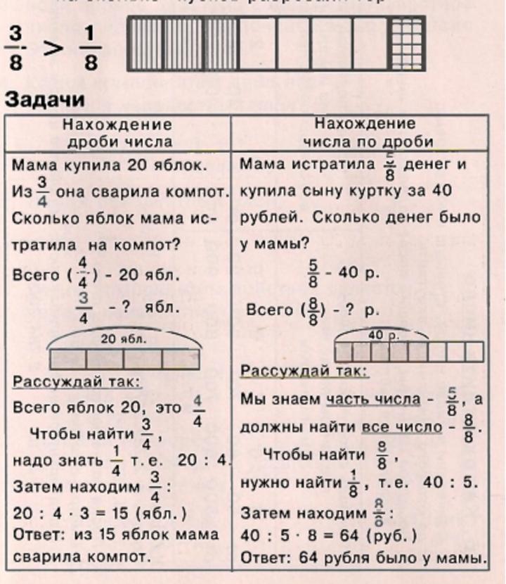 Л Г Петерсон Математика 4 Класс Часть 3 Решебник Рабочая Тетрадь